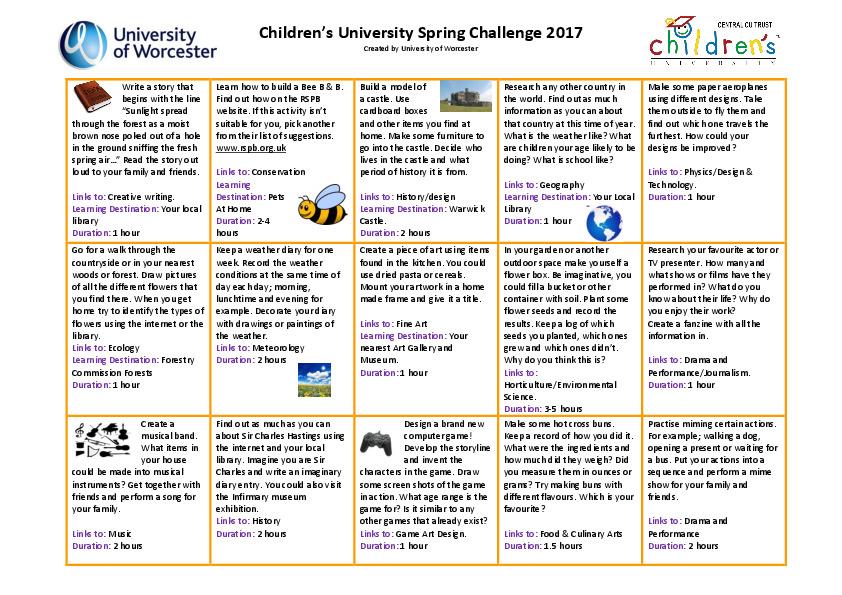 Children's Uni Spring Activities